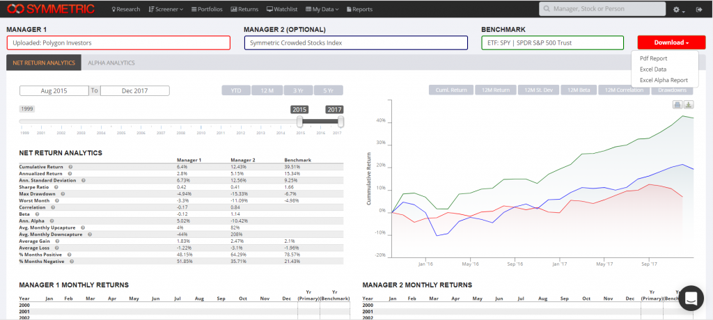 download returns analysis of hedge funds to excel